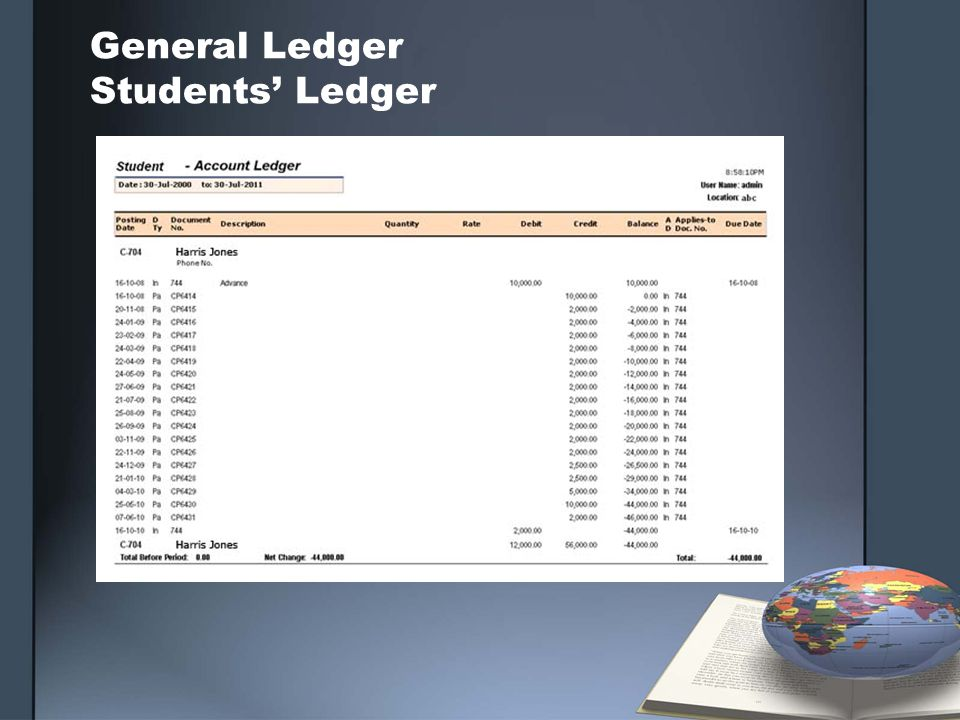 General Ledger Students Ledger