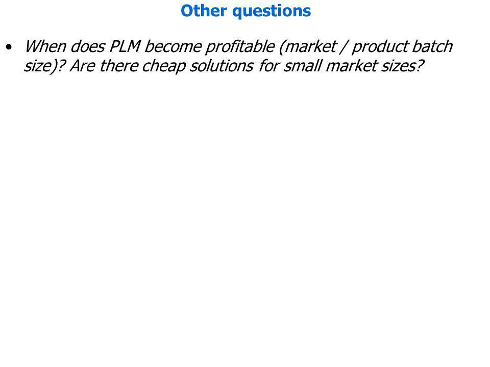 Other questions When does PLM become profitable (market / product batch size).