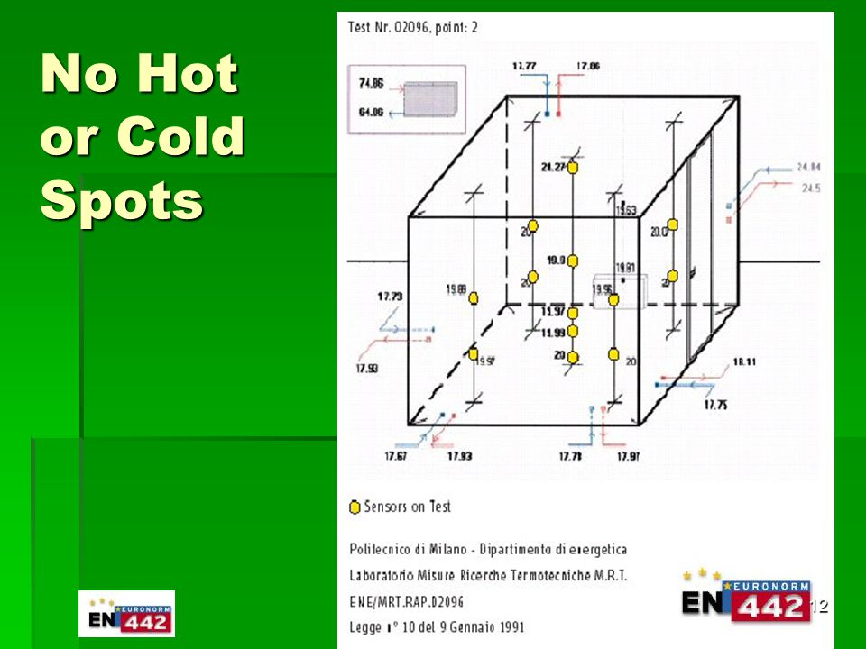 www.skirtingheating.co.uk No Hot or Cold Spots 12