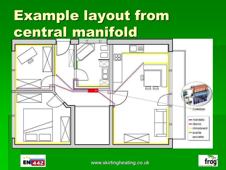 www.skirtingheating.co.uk Example layout from central manifold 27