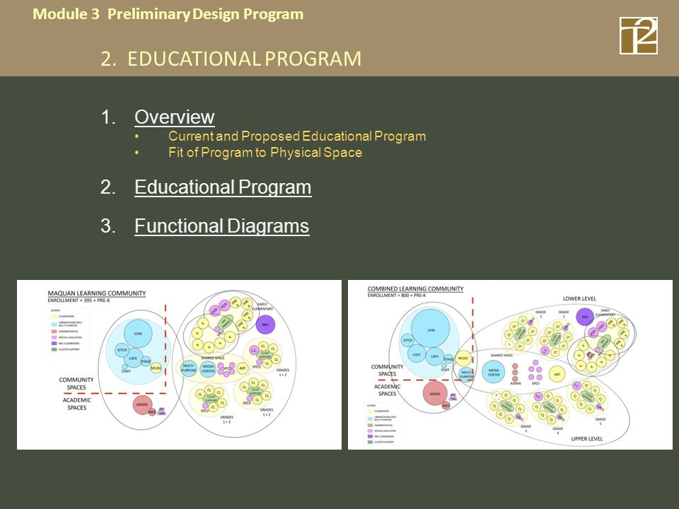 Module 3 Preliminary Design Program 3.