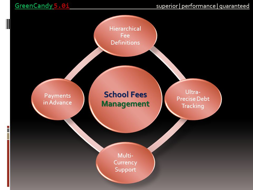 School Fees Management Hierarchical Fee Definitions Ultra- Precise Debt Tracking Multi- Currency Support Payments in Advance GreenCandy 5.0i superior