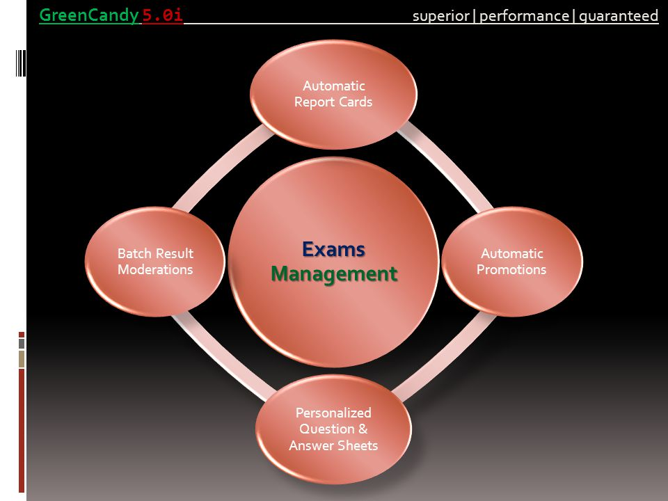Exams Management Automatic Report Cards Automatic Promotions Personalized Question & Answer Sheets Batch Result Moderations GreenCandy 5.0i superior | performance | guaranteed