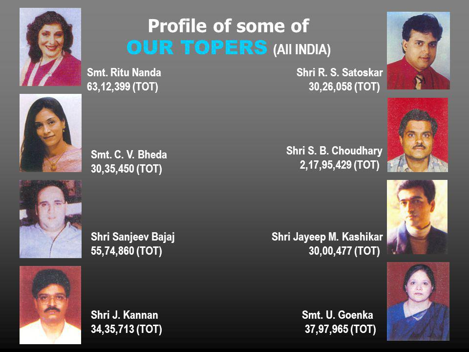 Profile of some of OUR TOPERS (All INDIA) Smt. Ritu Nanda 63,12,399 (TOT) Smt.