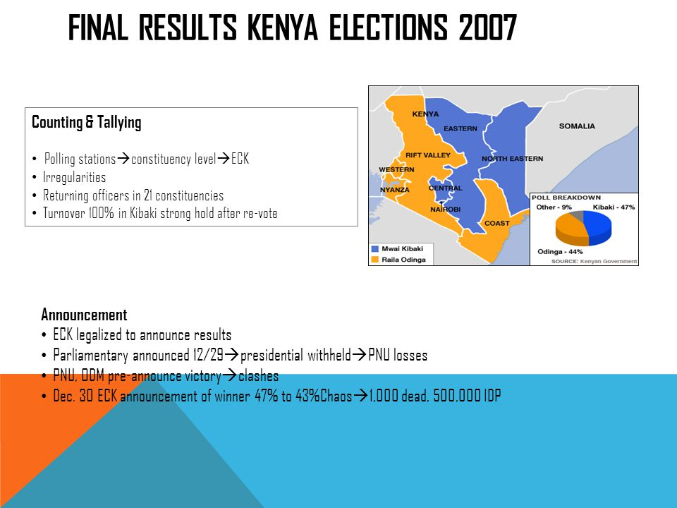 FINAL RESULTS KENYA ELECTIONS 2007 Counting & Tallying Polling stations constituency level ECK Irregularities Returning officers in 21 constituencies