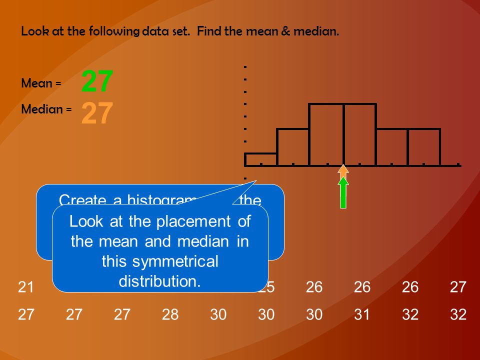 Look at the following data set. Find the mean & median. Mean = Median = 21232324252526262627 27272728303030313232 27 Create a histogram with the data.