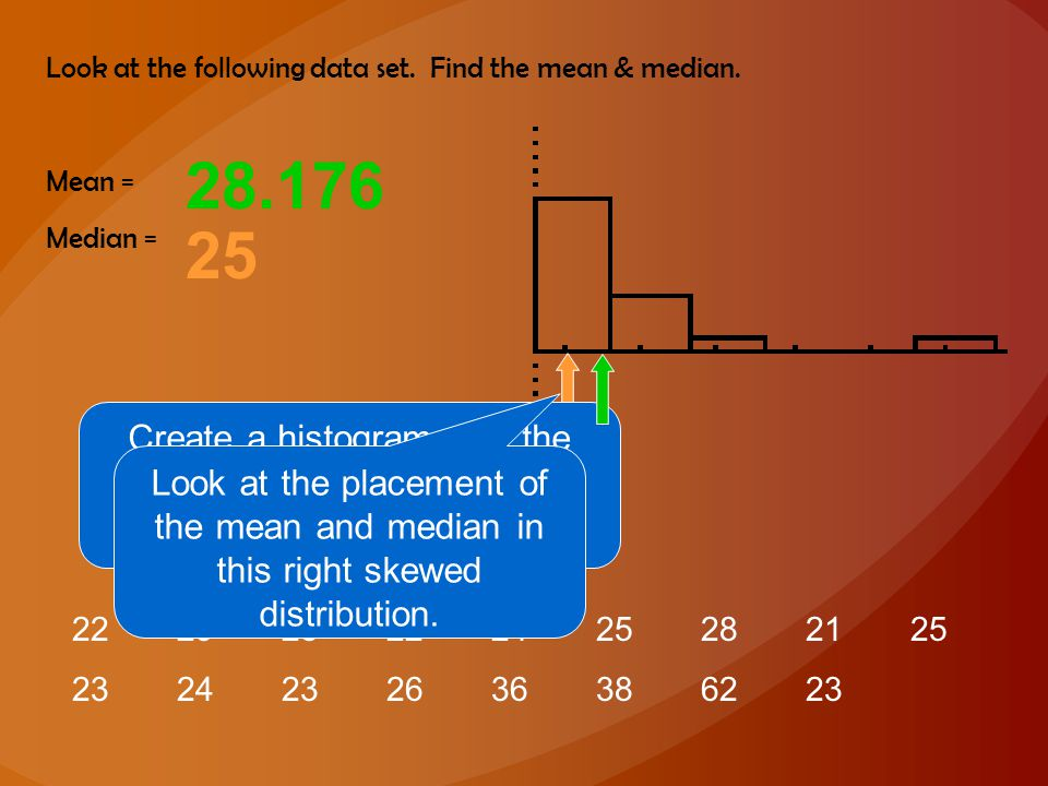 Look at the following data set. Find the mean & median. Mean = Median = 222928222425282125 2324232636386223 25 Create a histogram with the data. (use