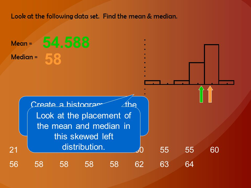 Look at the following data set. Find the mean & median. Mean = Median = 214654475360555560 5658585858626364 58 Create a histogram with the data. Then