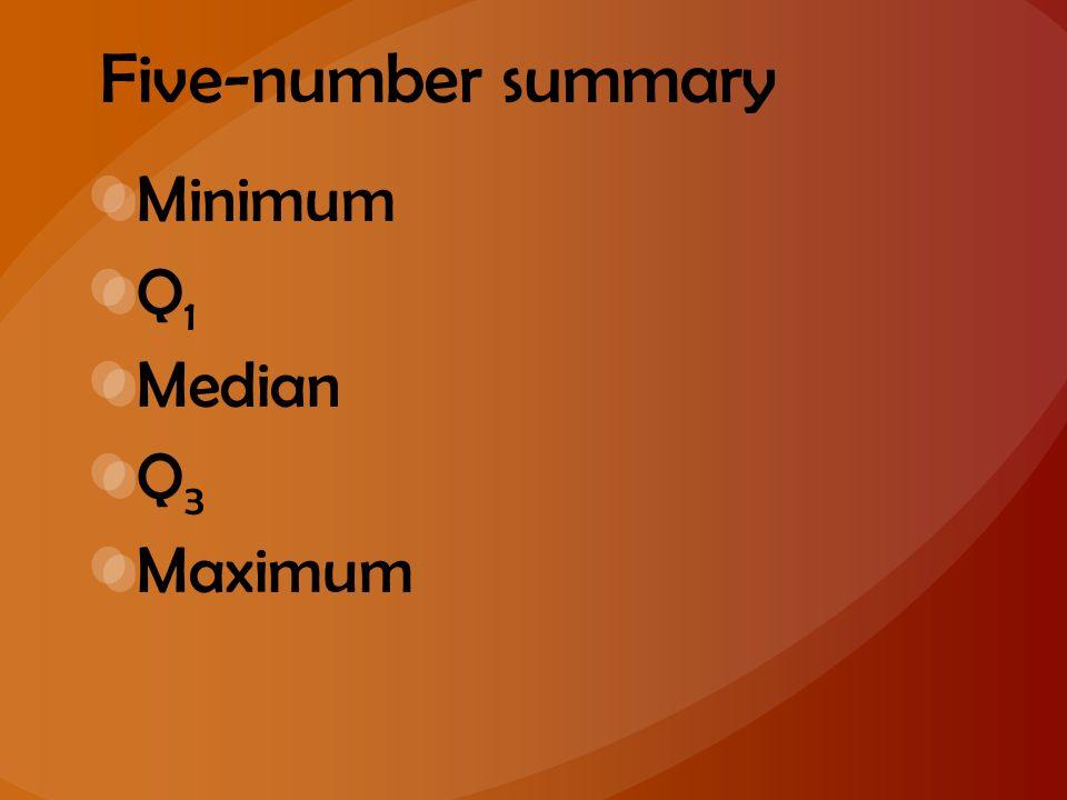 Five-number summary Minimum Q 1 Median Q 3 Maximum