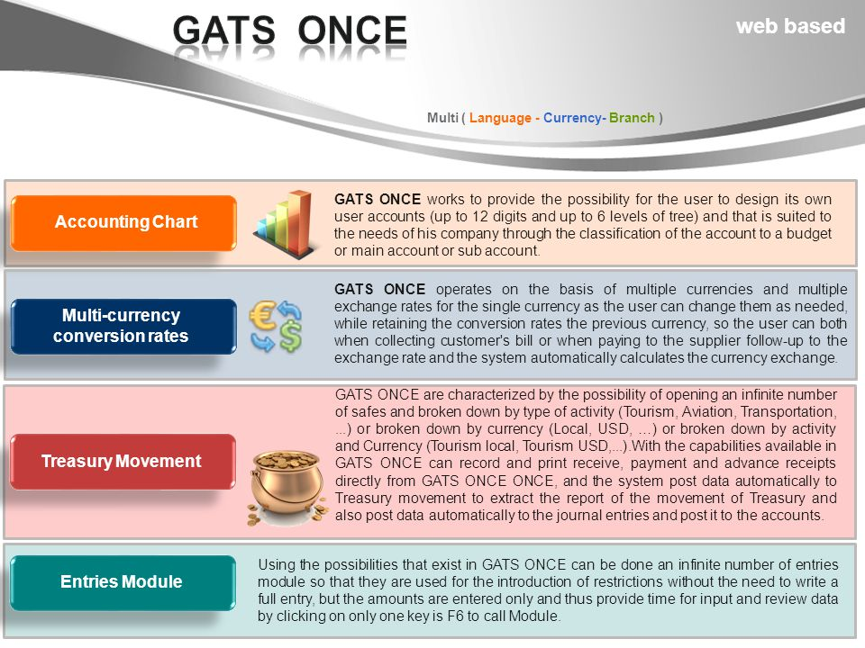 Multi ( Language - Currency- Branch ) GATS ONCE works to provide the possibility for the user to design its own user accounts (up to 12 digits and up to 6 levels of tree) and that is suited to the needs of his company through the classification of the account to a budget or main account or sub account.