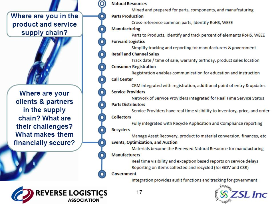 17 Where are you in the product and service supply chain? Where are your clients & partners in the supply chain? What are their challenges? What makes