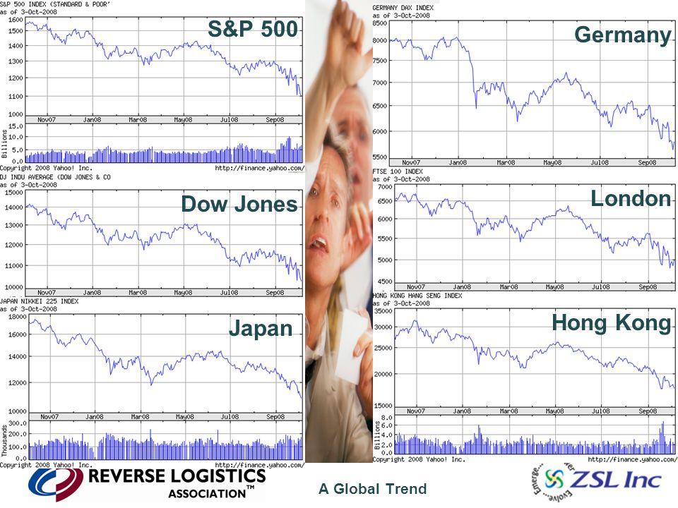 8 A Global Trend S&P 500 Dow Jones Germany London Hong Kong Japan