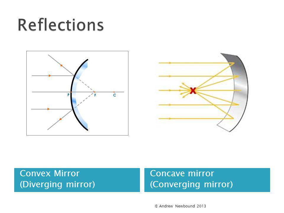 Convex Mirror (Diverging mirror) Concave mirror (Converging mirror) © Andrew Newbound 2013