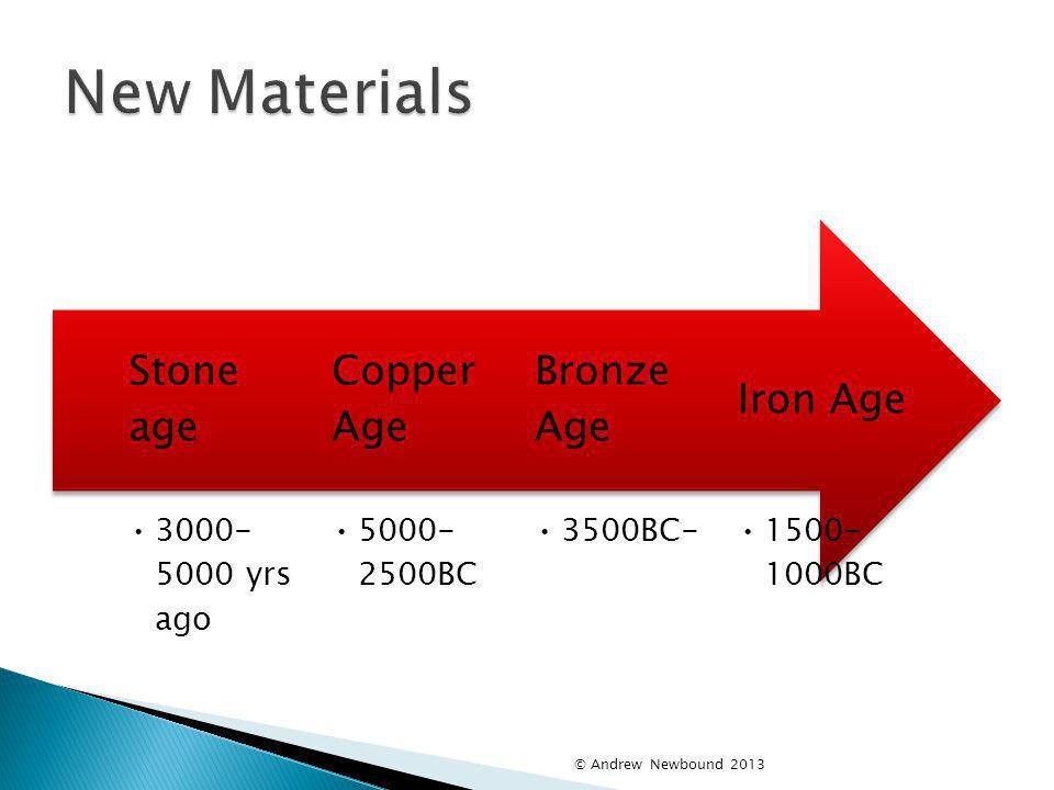 1500- 1000BC Iron Age 3500BC- Bronze Age 5000- 2500BC Copper Age 3000- 5000 yrs ago Stone age © Andrew Newbound 2013
