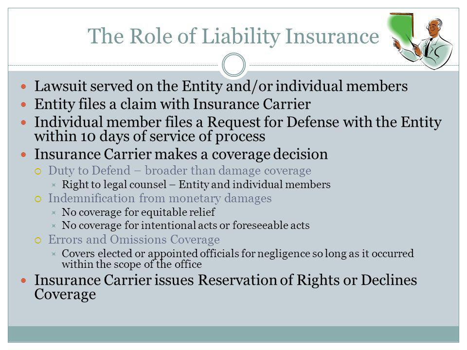 The Role of Liability Insurance Lawsuit served on the Entity and/or individual members Entity files a claim with Insurance Carrier Individual member f