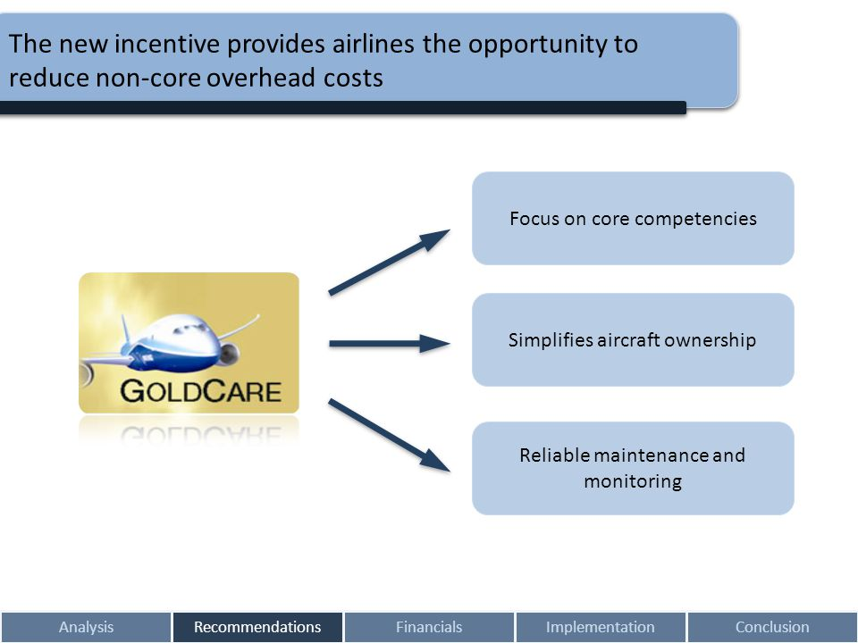 AnalysisRecommendationsFinancialsImplementationConclusion The new incentive provides airlines the opportunity to reduce non-core overhead costs Focus