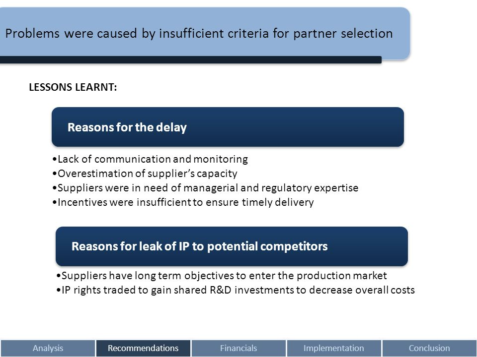 AnalysisRecommendationsFinancialsImplementationConclusion Problems were caused by insufficient criteria for partner selection Reasons for leak of IP t