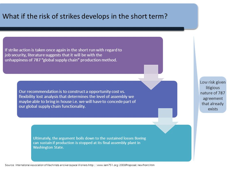 What if the risk of strikes develops in the short term? If strike action is taken once again in the short run with regard to job security, literature