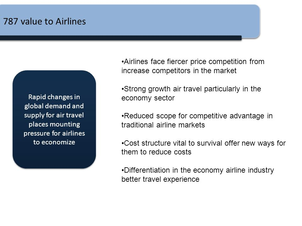 787 value to Airlines Airlines face fiercer price competition from increase competitors in the market Strong growth air travel particularly in the eco