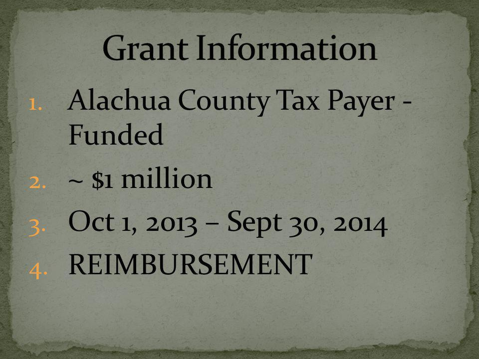501(c)(3) at time of application Physical location in Alachua County IRS