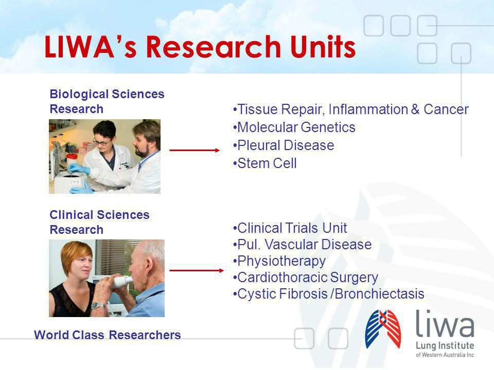 LIWAs Research Units Biological Sciences Research Clinical Sciences Research Tissue Repair, Inflammation & Cancer Molecular Genetics Pleural Disease S