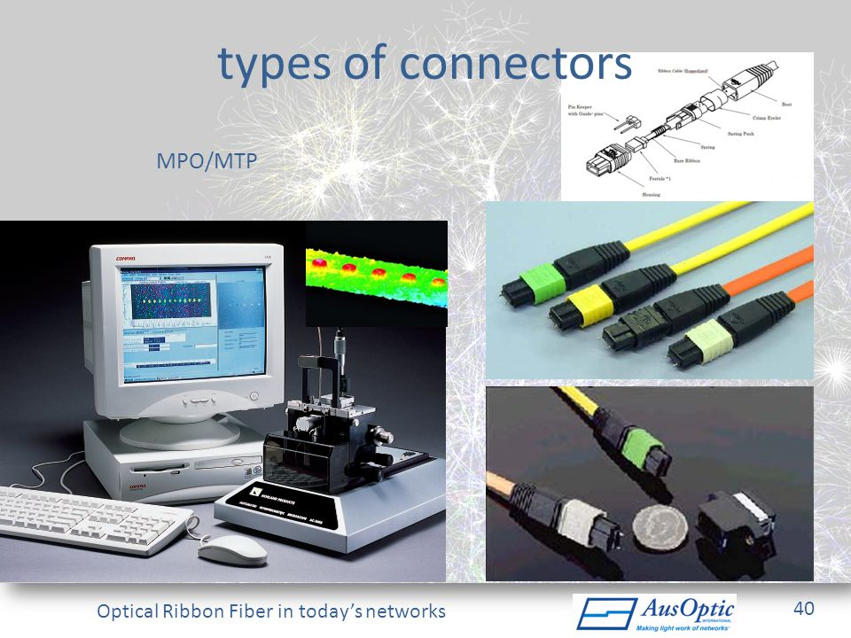 Optical Ribbon Fiber in todays networks types of connectors MPO/MTP 40