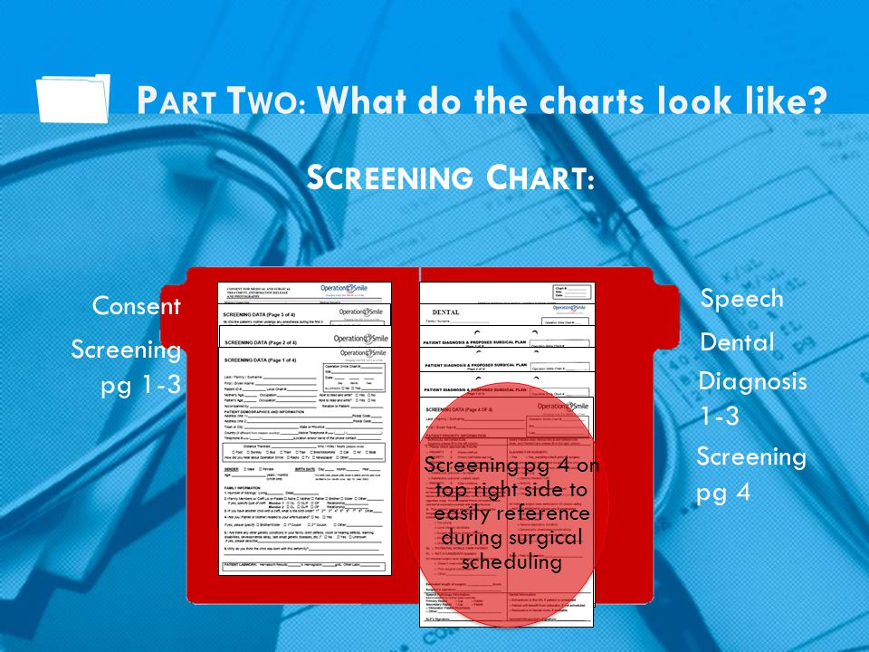 S CREENING C HART: Speech Dental Diagnosis 1-3 Screening pg 4 Consent Screening pg 1-3 P ART T WO: What do the charts look like? Screening pg 4 on top