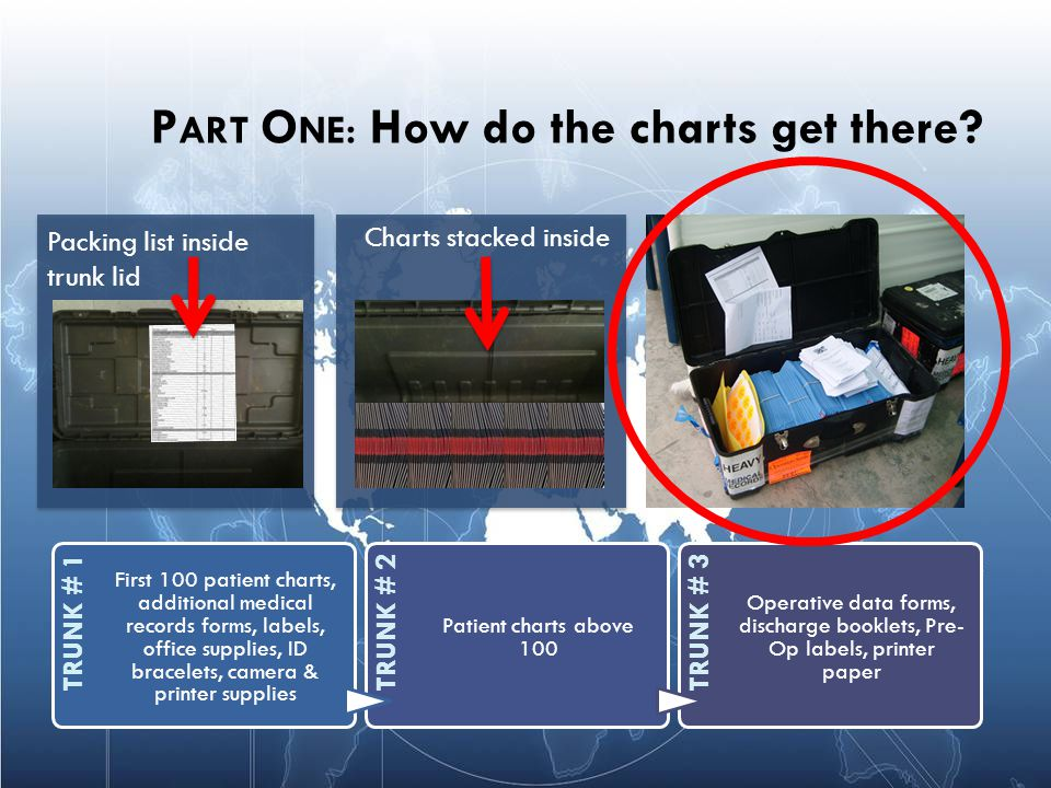 Packing list inside trunk lid Charts stacked inside TRUNK # 1 First 100 patient charts, additional medical records forms, labels, office supplies, ID