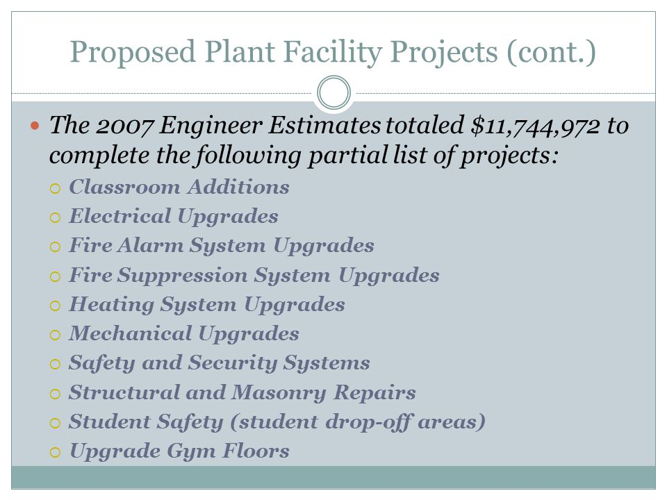 Proposed Plant Facility Projects (cont.) The 2007 Engineer Estimates totaled $11,744,972 to complete the following partial list of projects: Classroom