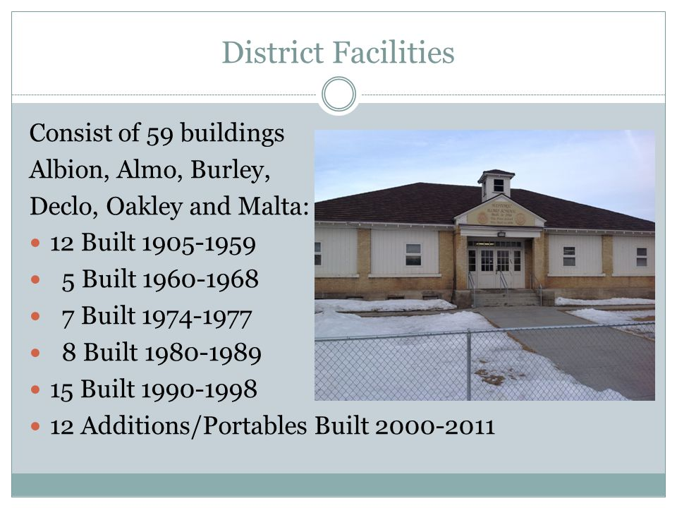District Facilities Consist of 59 buildings Albion, Almo, Burley, Declo, Oakley and Malta: 12 Built 1905-1959 5 Built 1960-1968 7 Built 1974-1977 8 Bu