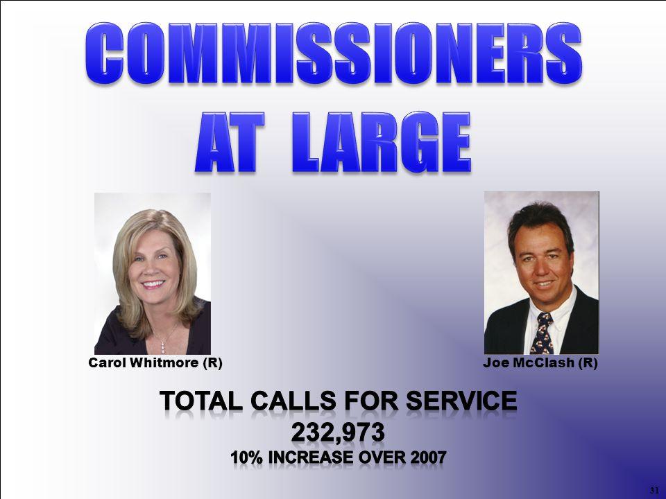 31 Joe McClash (R) Carol Whitmore (R)