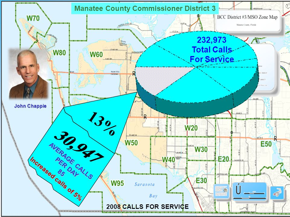 34 2008 CALLS FOR SERVICE Manatee County Commissioner District 3 13% 232,973 Total Calls For Service AVERAGE CALLS PER DAY PER DAY85 Increased calls of 5% John Chappie