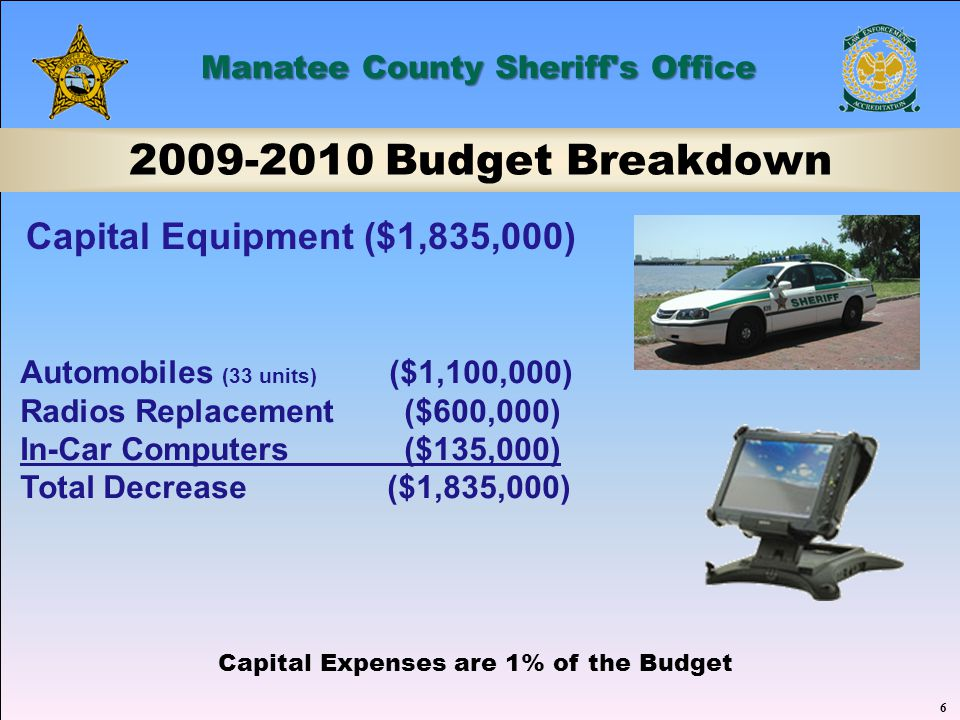 6 Manatee County Sheriff s Office 2009-2010 Budget Breakdown Automobiles (33 units) ($1,100,000) Radios Replacement($600,000) In-Car Computers ($135,000) Total Decrease ($1,835,000) 6 Capital Equipment ($1,835,000) Capital Expenses are 1% of the Budget