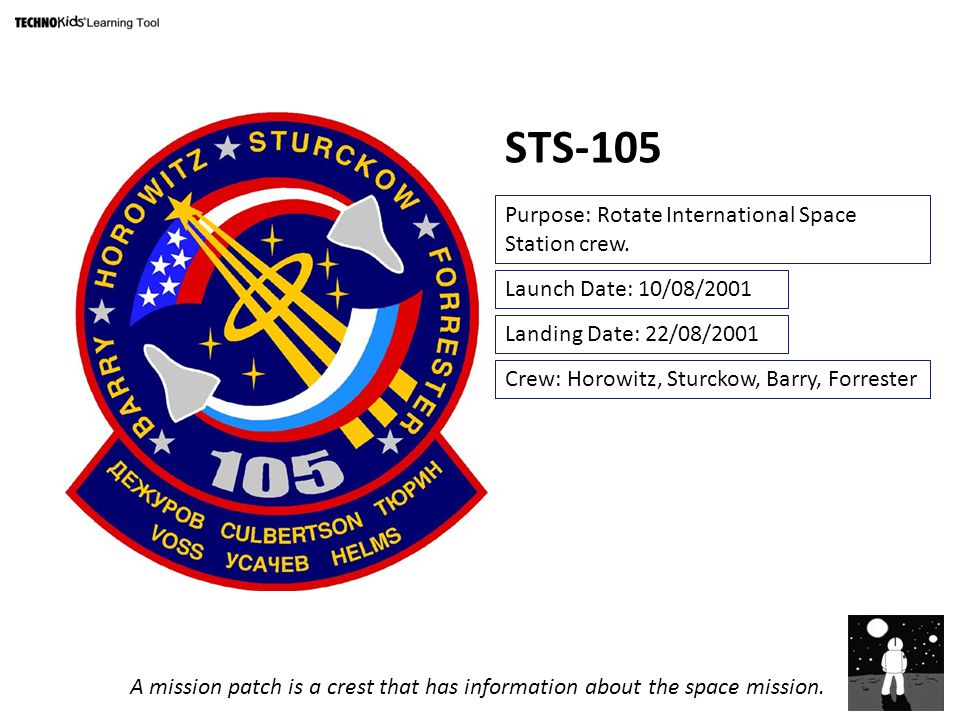 STS-105 Purpose: Rotate International Space Station crew.