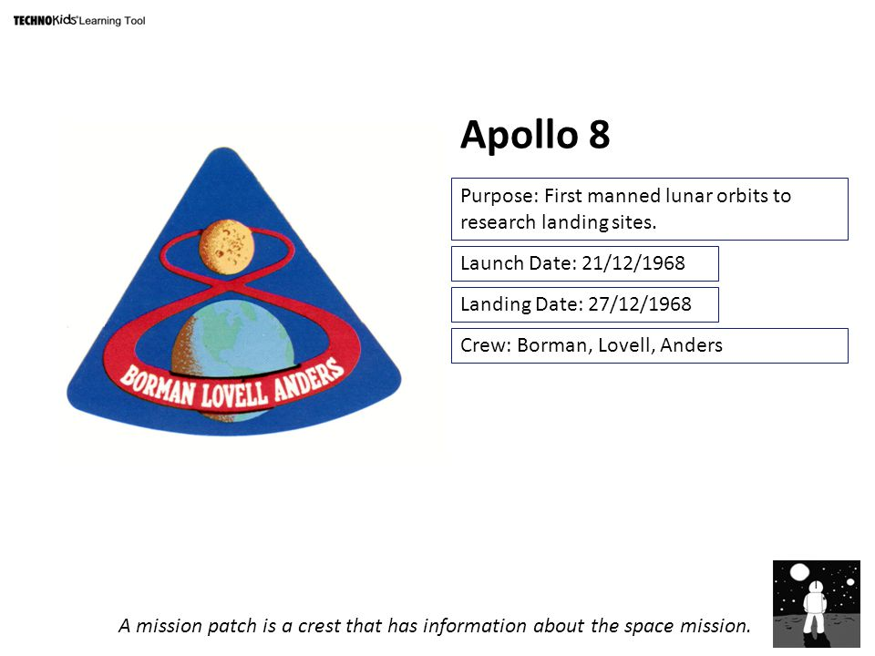 Apollo 8 Purpose: First manned lunar orbits to research landing sites.