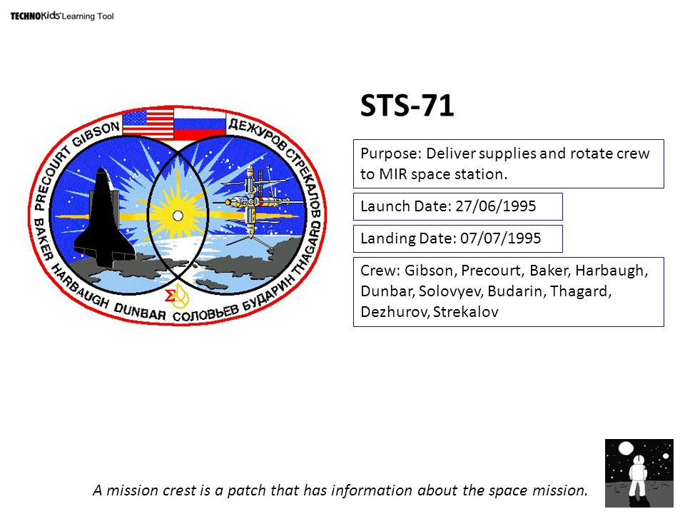STS-71 Purpose: Deliver supplies and rotate crew to MIR space station.