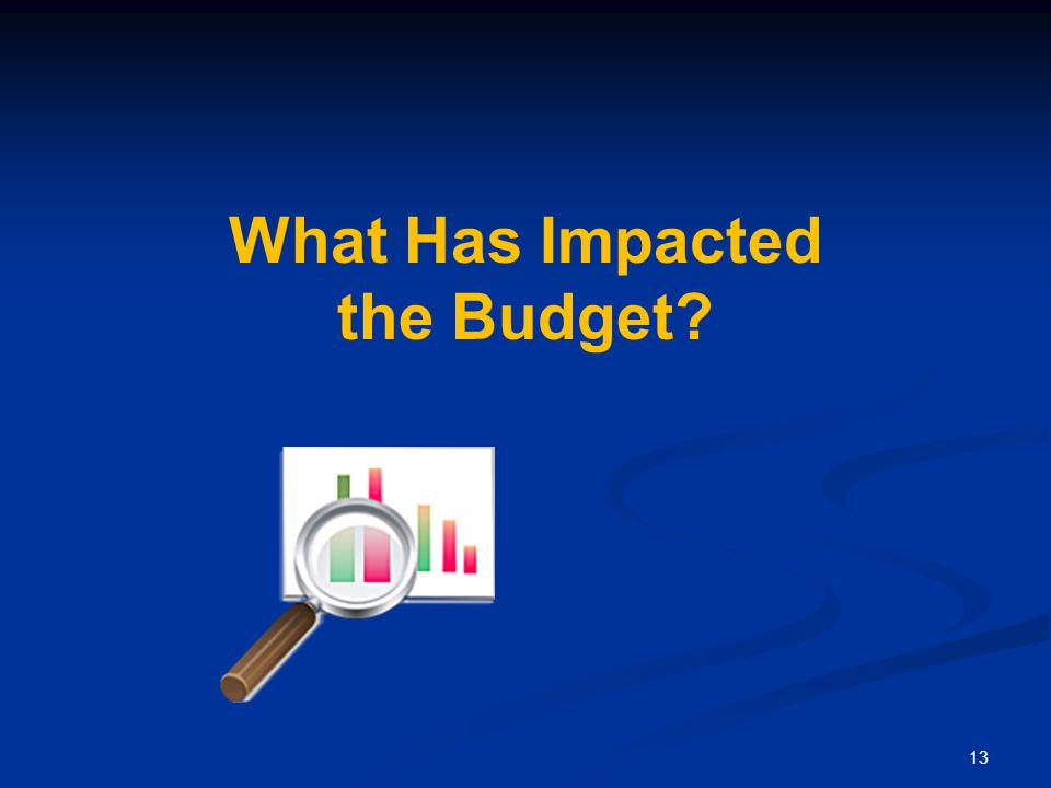 13 What Has Impacted the Budget