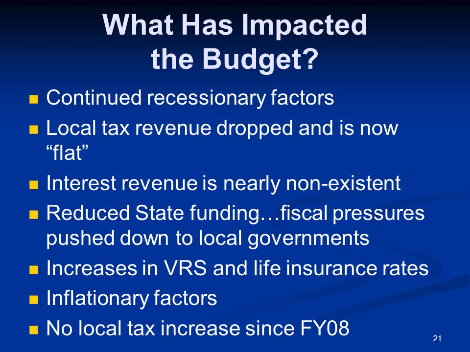 21 Continued recessionary factors Local tax revenue dropped and is now flat Interest revenue is nearly non-existent Reduced State funding…fiscal pressures pushed down to local governments Increases in VRS and life insurance rates Inflationary factors No local tax increase since FY08 What Has Impacted the Budget
