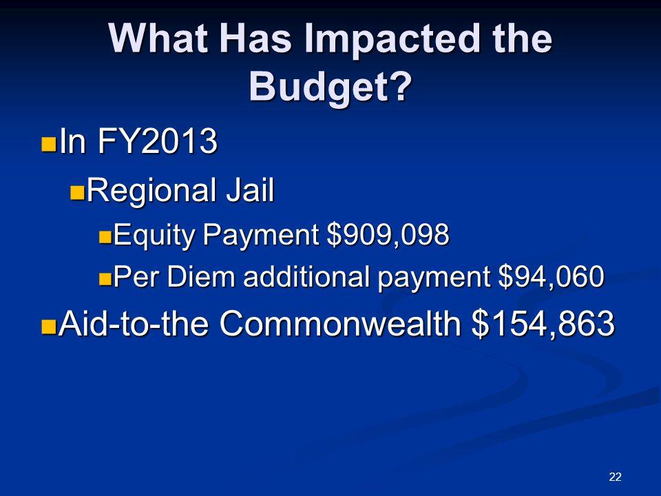 In FY2013 In FY2013 Regional Jail Regional Jail Equity Payment $909,098 Equity Payment $909,098 Per Diem additional payment $94,060 Per Diem additional payment $94,060 Aid-to-the Commonwealth $154,863 Aid-to-the Commonwealth $154,863 22