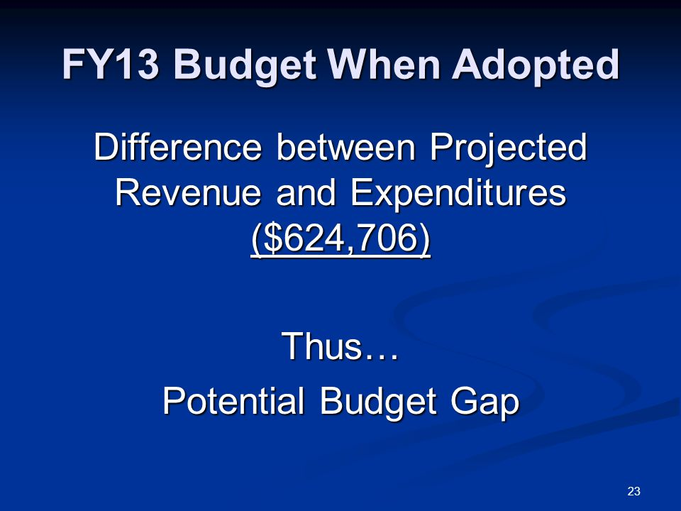 FY13 Budget When Adopted Difference between Projected Revenue and Expenditures ($624,706) Thus… Potential Budget Gap 23