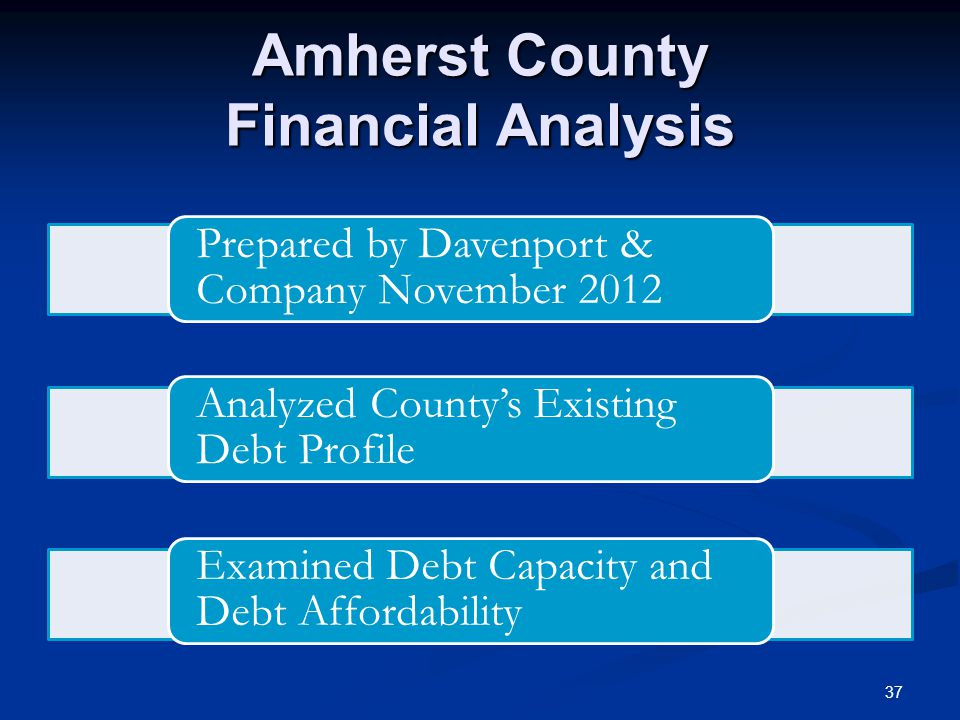 Amherst County Financial Analysis Prepared by Davenport & Company November 2012 Analyzed Countys Existing Debt Profile Examined Debt Capacity and Debt