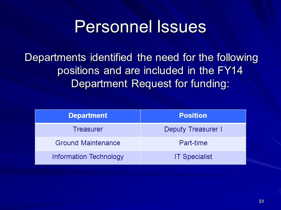 51 Personnel Issues Departments identified the need for the following positions and are included in the FY14 Department Request for funding: DepartmentPosition TreasurerDeputy Treasurer I Ground MaintenancePart-time Information TechnologyIT Specialist
