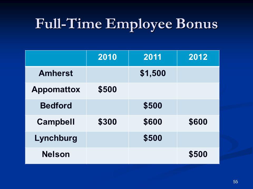 Full-Time Employee Bonus 55 201020112012 Amherst$1,500 Appomattox$500 Bedford$500 Campbell$300$600 Lynchburg$500 Nelson$500