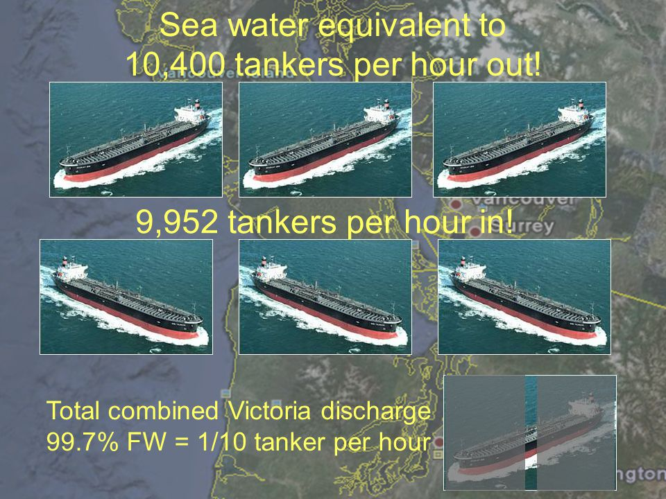Sea water equivalent to 10,400 tankers per hour out.
