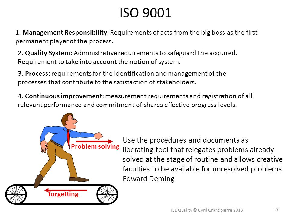 ISO 9001 ICE Quality © Cyril Grandpierre 2013 26 1. Management Responsibility: Requirements of acts from the big boss as the first permanent player of