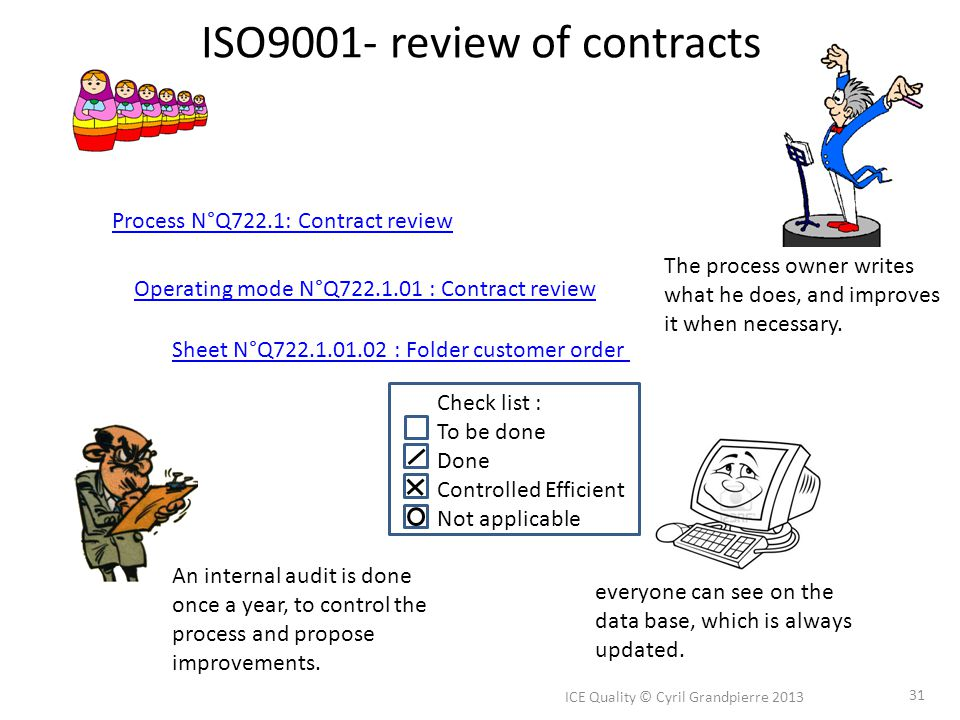 ISO9001- review of contracts ICE Quality © Cyril Grandpierre 2013 31 Process N°Q722.1: Contract review Operating mode N°Q722.1.01 : Contract review Sh