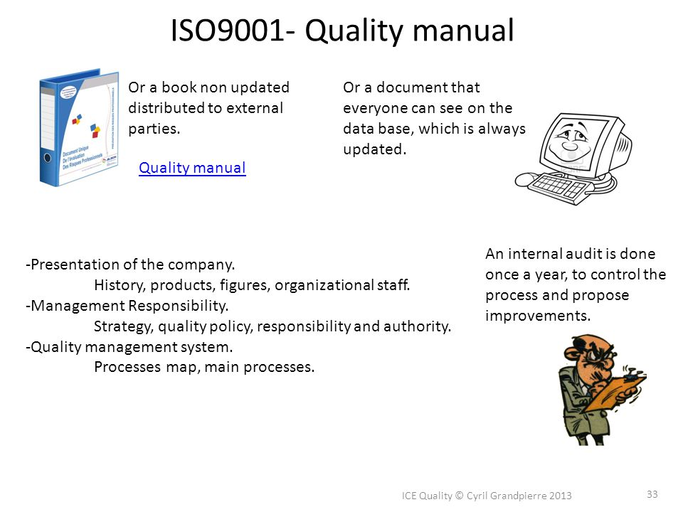 ISO9001- Quality manual ICE Quality © Cyril Grandpierre 2013 33 -Presentation of the company. History, products, figures, organizational staff. -Manag