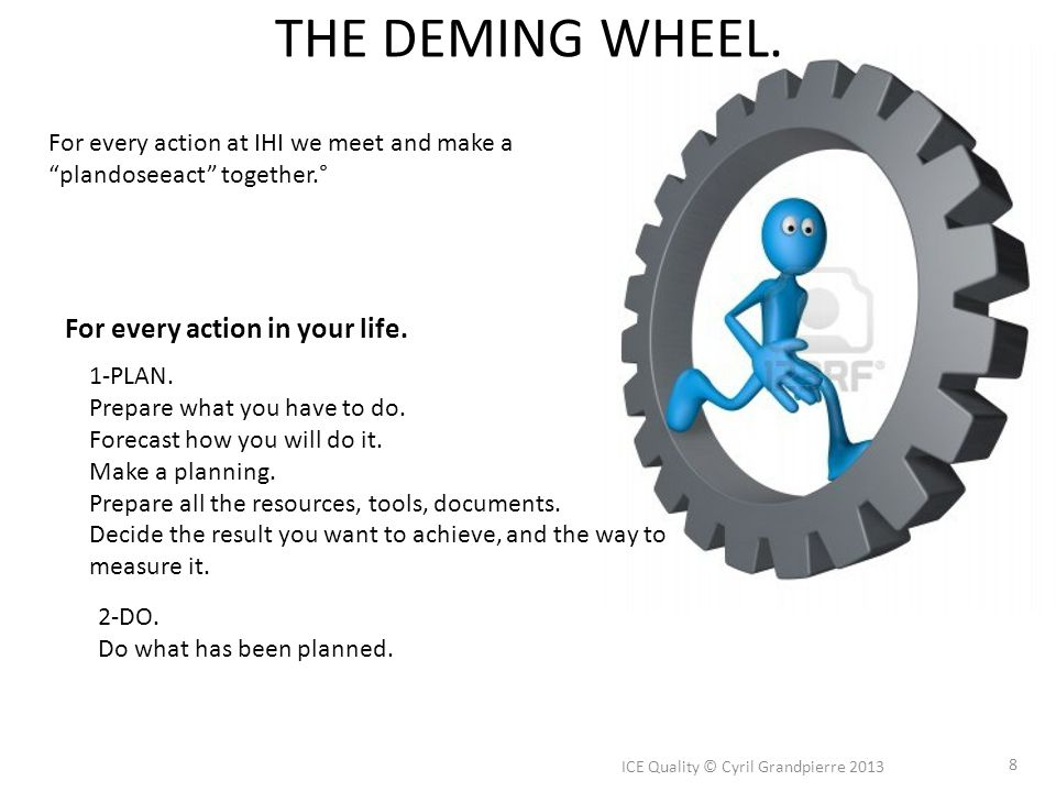 THE DEMING WHEEL. ICE Quality © Cyril Grandpierre 2013 8 For every action at IHI we meet and make a plandoseeact together.° 1-PLAN. Prepare what you h