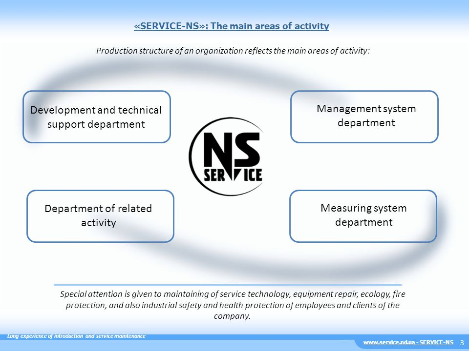 3 Department of related activity Long experience of introduction and service maintenance «SERVICE-NS»: The main areas of activity Development and tech