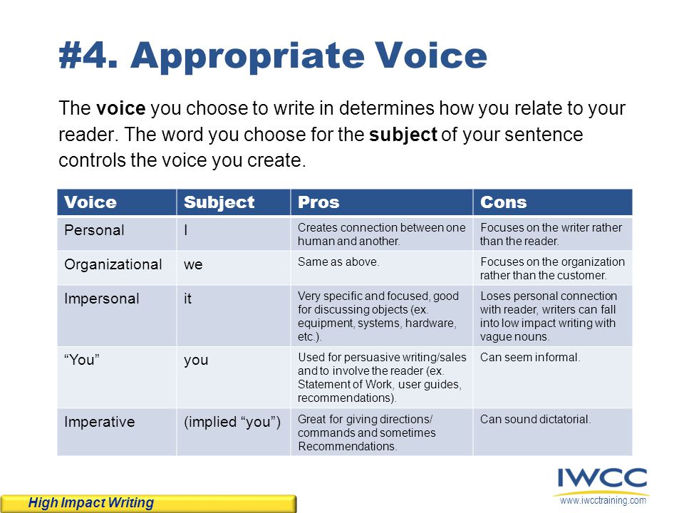 www.iwcctraining.com #4. Appropriate Voice The voice you choose to write in determines how you relate to your reader. The word you choose for the subj